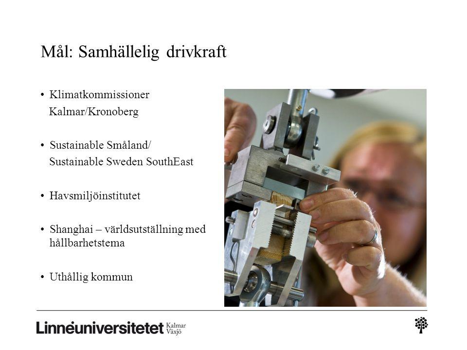 Mål: Samhällelig drivkraft Klimatkommissioner Kalmar/Kronoberg Sustainable Småland/ Sustainable Sweden SouthEast Havsmiljöinstitutet Shanghai – världsutställning med hållbarhetstema Uthållig kommun