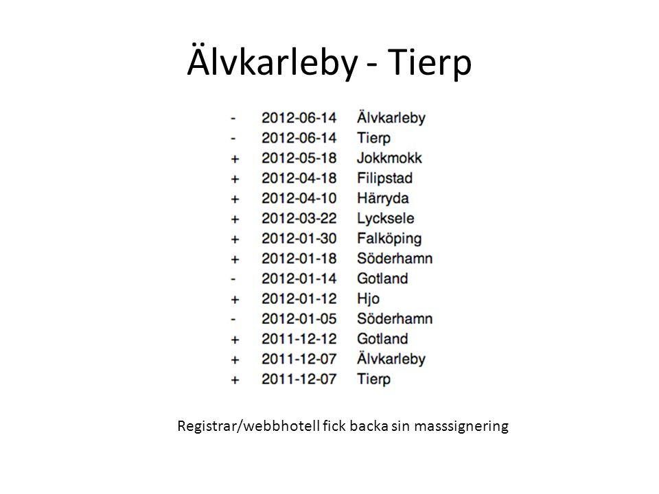 Älvkarleby - Tierp Registrar/webbhotell fick backa sin masssignering