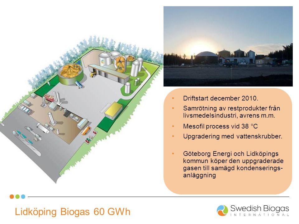 Lidköping Biogas 60 GWh Driftstart december 2010. Samrötning av restprodukter från livsmedelsindustri, avrens m.m. Mesofil process vid 38 °C Upgraderi