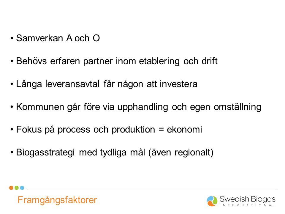 Samverkan A och O Behövs erfaren partner inom etablering och drift Långa leveransavtal får någon att investera Kommunen går före via upphandling och egen omställning Fokus på process och produktion = ekonomi Biogasstrategi med tydliga mål (även regionalt) Framgångsfaktorer