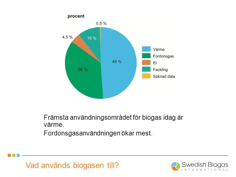 Främsta användningsområdet för biogas idag är värme. Fordonsgasanvändningen ökar mest. Vad används biogasen till?