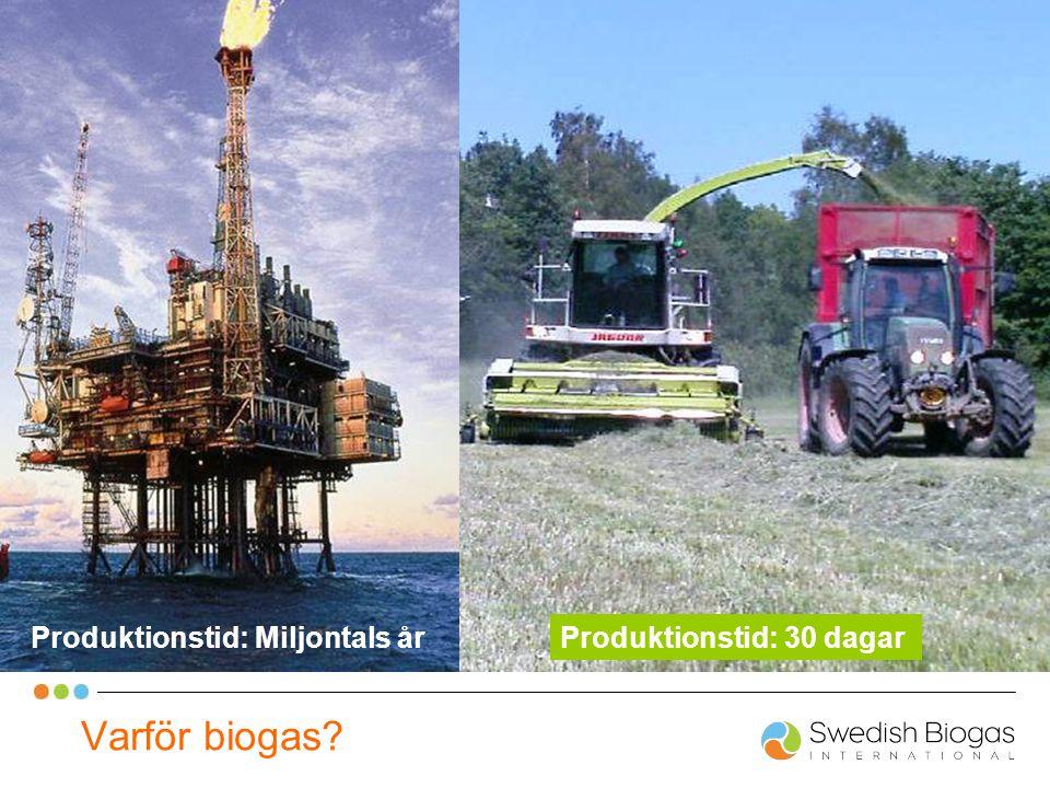 Varför biogas? Produktionstid: Miljontals årProduktionstid: 30 dagar