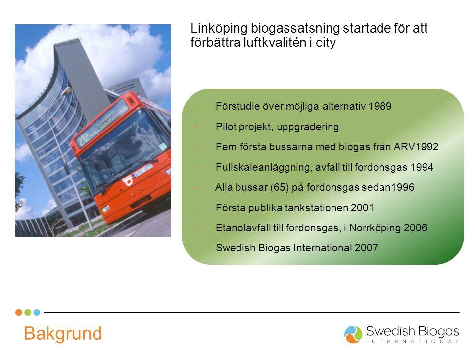 Linköping biogassatsning startade för att förbättra luftkvalitén i city Bakgrund Förstudie över möjliga alternativ 1989 Pilot projekt, uppgradering Fem första bussarna med biogas från ARV1992 Fullskaleanläggning, avfall till fordonsgas 1994 Alla bussar (65) på fordonsgas sedan1996 Första publika tankstationen 2001 Etanolavfall till fordonsgas, i Norrköping 2006 Swedish Biogas International 2007