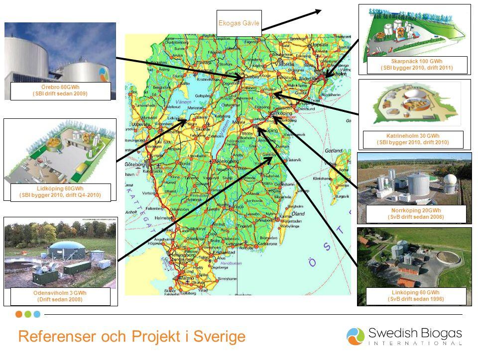Referenser och Projekt i Sverige Örebro 60GWh (SBI drift sedan 2009) Lidköping 60GWh (SBI bygger 2010, drift Q4-2010) Odensviholm 3 GWh (Drift sedan 2008) Linköping 60 GWh (SvB drift sedan 1996) Norrköping 20GWh (SvB drift sedan 2006) Skarpnäck 100 GWh (SBI bygger 2010, drift 2011) Katrineholm 30 GWh (SBI bygger 2010, drift 2010) Ekogas Gävle