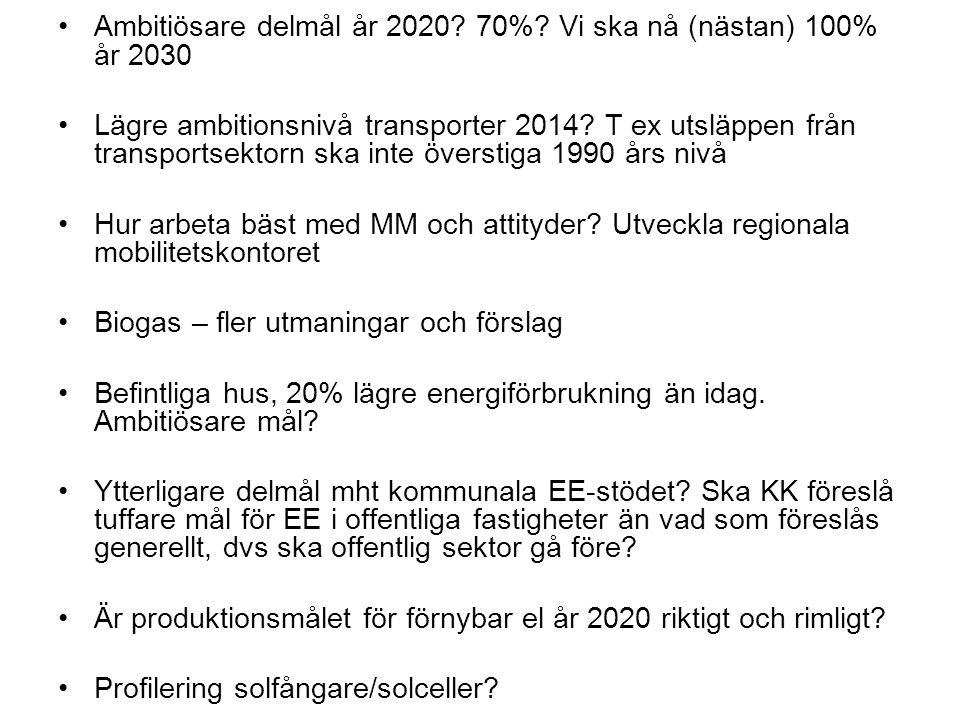 Ambitiösare delmål år 2020. 70%.