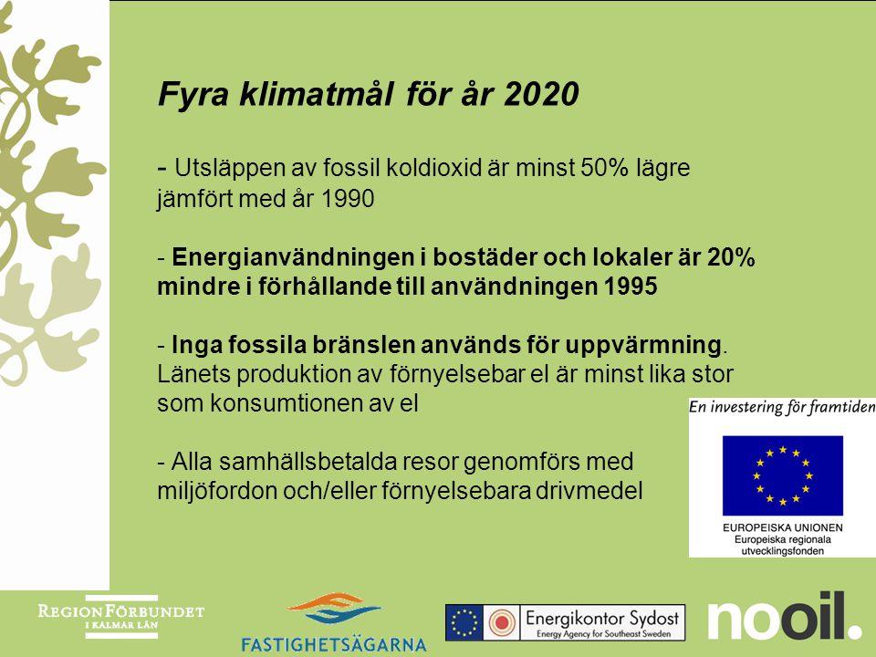 Fyra klimatmål för år 2020 - Utsläppen av fossil koldioxid är minst 50% lägre jämfört med år 1990 - Energianvändningen i bostäder och lokaler är 20% m