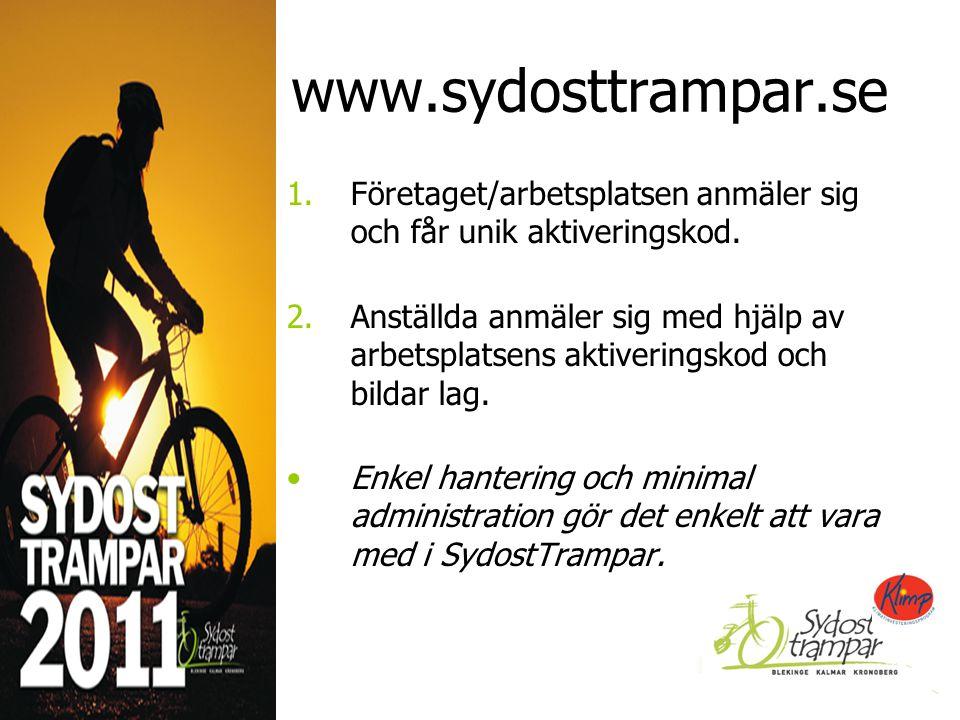 www.sydosttrampar.se 1.Företaget/arbetsplatsen anmäler sig och får unik aktiveringskod.