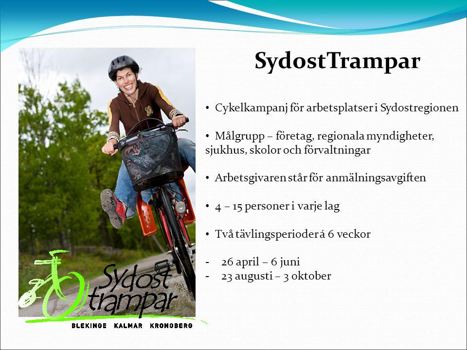 SydostTrampar Cykelkampanj för arbetsplatser i Sydostregionen Målgrupp – företag, regionala myndigheter, sjukhus, skolor och förvaltningar Arbetsgivaren står för anmälningsavgiften 4 – 15 personer i varje lag Två tävlingsperioder á 6 veckor - 26 april – 6 juni - 23 augusti – 3 oktober
