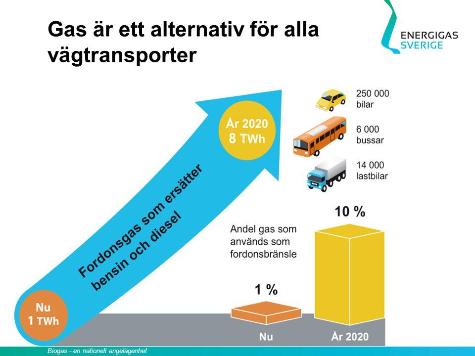 Gas är ett alternativ för alla vägtransporter