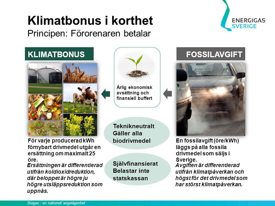Klimatbonus i korthet Principen: Förorenaren betalar Biogas - en nationell angelägenhet För varje producerad kWh förnybart drivmedel utgår en ersättni