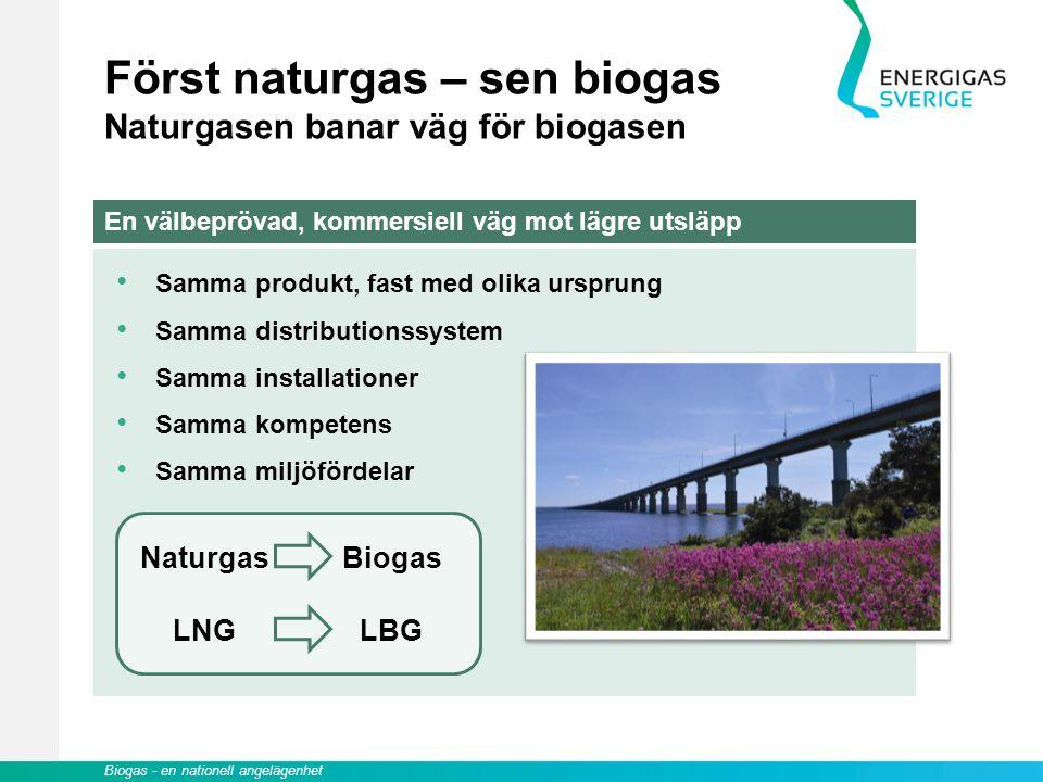Först naturgas – sen biogas Naturgasen banar väg för biogasen Samma produkt, fast med olika ursprung Samma distributionssystem Samma installationer Sa