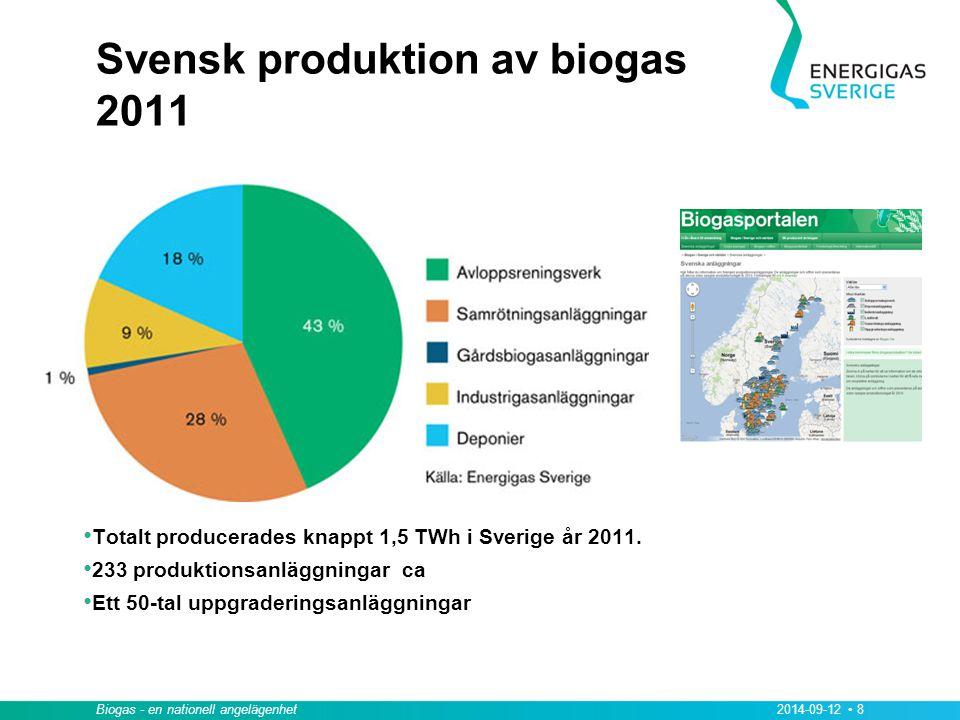 2014-09-12 8 Svensk produktion av biogas 2011 Totalt producerades knappt 1,5 TWh i Sverige år 2011. 233 produktionsanläggningar ca Ett 50-tal uppgrade