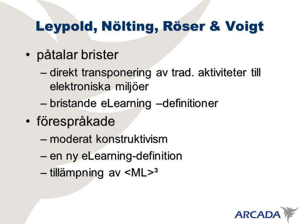 Leypold, Nölting, Röser & Voigt påtalar bristerpåtalar brister –direkt transponering av trad.