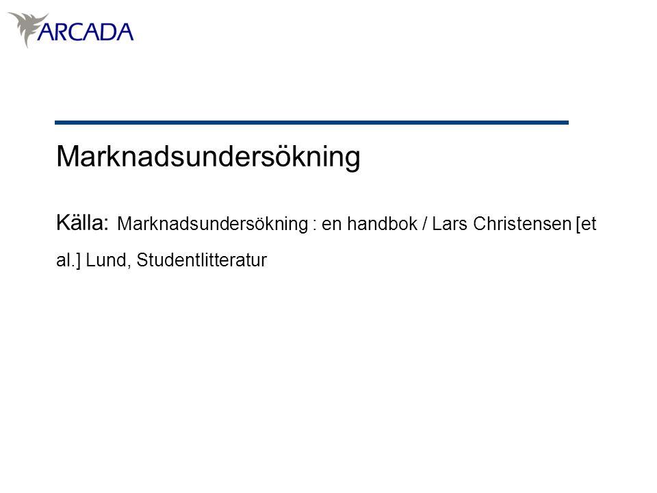 Marknadsundersökning Källa: Marknadsundersökning : en handbok / Lars Christensen [et al.] Lund, Studentlitteratur