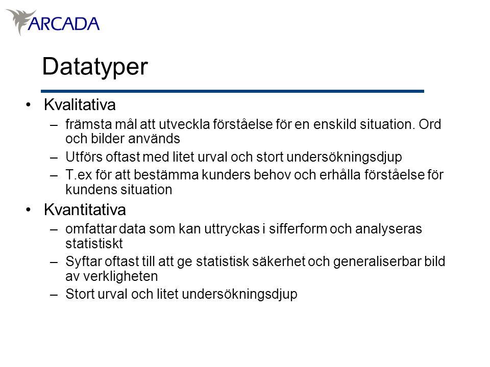 Datatyper Kvalitativa –främsta mål att utveckla förståelse för en enskild situation.