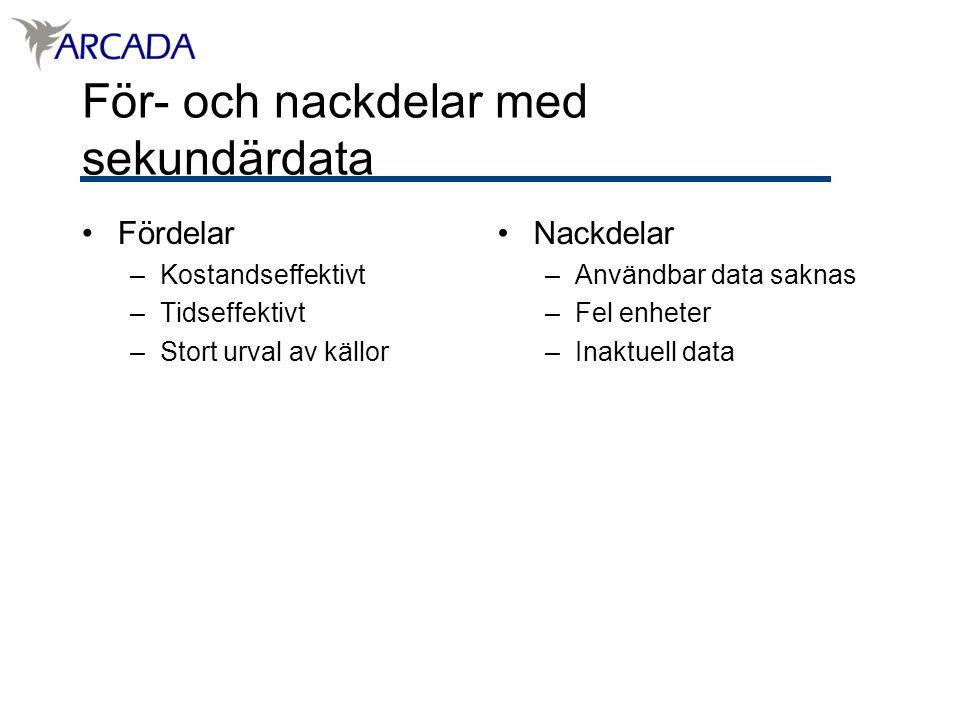 För- och nackdelar med sekundärdata Fördelar –Kostandseffektivt –Tidseffektivt –Stort urval av källor Nackdelar –Användbar data saknas –Fel enheter –Inaktuell data