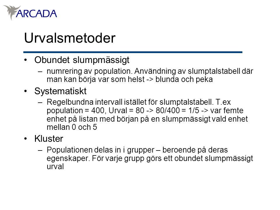 Urvalsmetoder Obundet slumpmässigt –numrering av population.