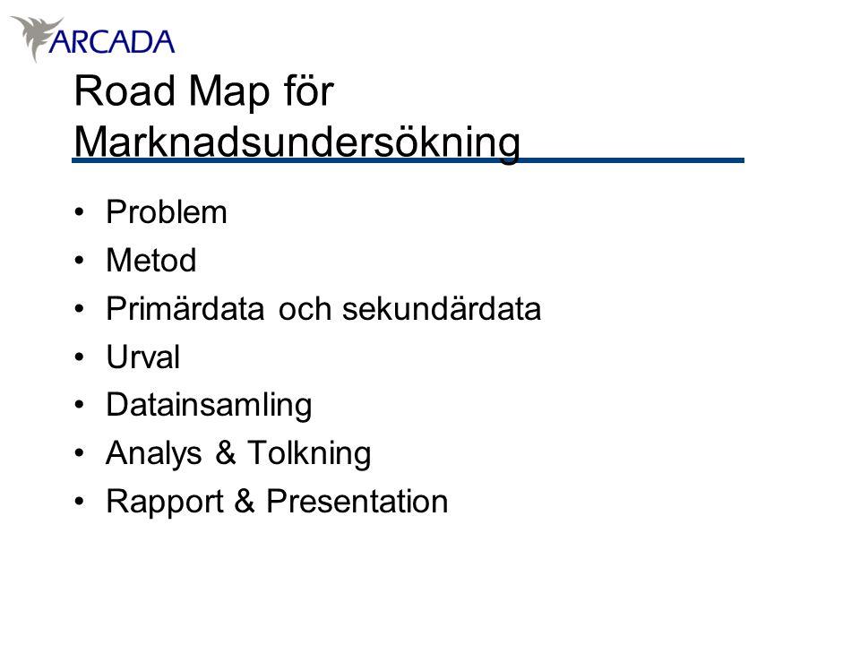 Road Map för Marknadsundersökning Problem Metod Primärdata och sekundärdata Urval Datainsamling Analys & Tolkning Rapport & Presentation