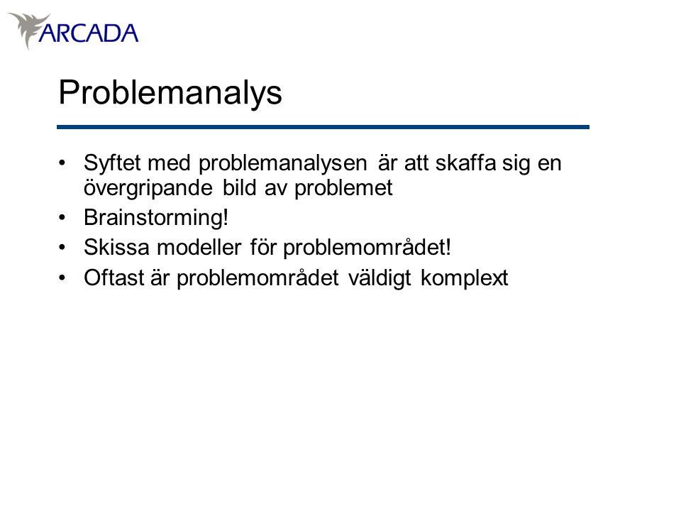 Problemanalys Syftet med problemanalysen är att skaffa sig en övergripande bild av problemet Brainstorming.