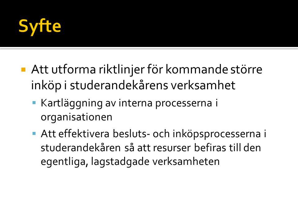  Storhagen (2001):  Inköpets uppgift är att köpa rätt kvalitet vid rätt tidpunkt i rätt mängd till rätt pris  Inköp refererar till den aktivitet som äger rum mellan ett företag och dess leverantörer  En av de viktigaste processerna i alla typer av serviceorganisationer  Inköpets teori behandlat från ett kvalitetsperspektiv – Sandholm 2001