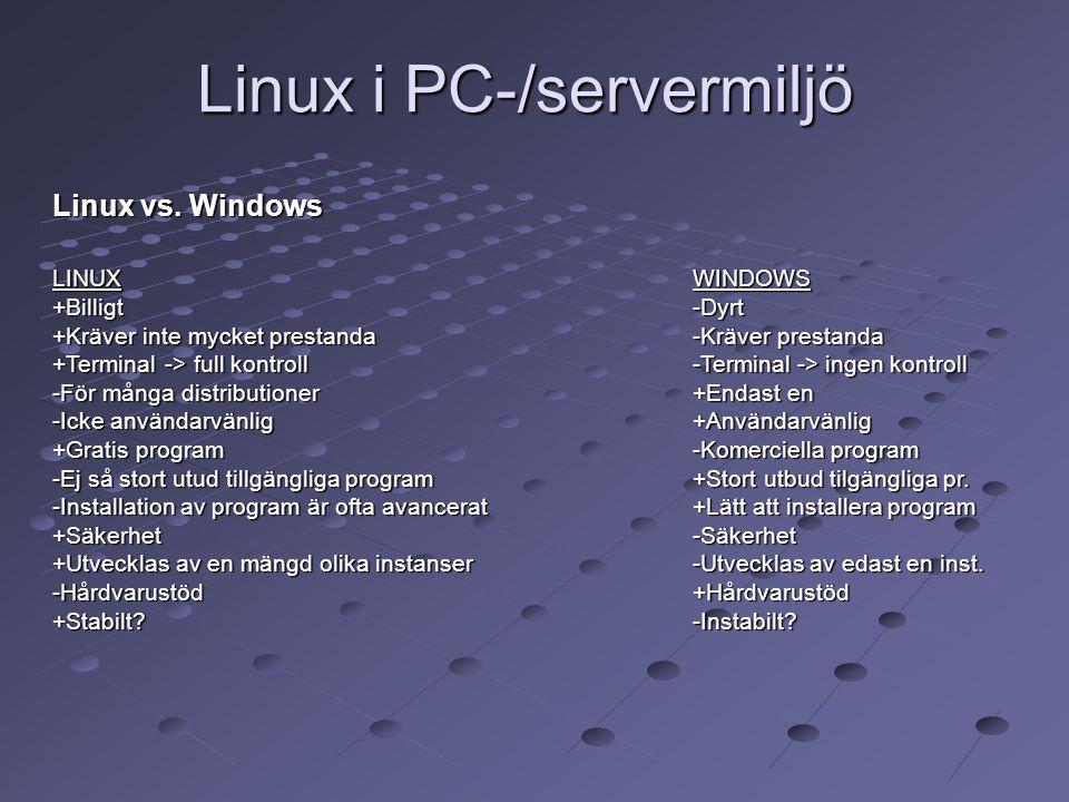 Linux i PC-/servermiljö Linux vs. Windows LINUXWINDOWS +Billigt-Dyrt +Kräver inte mycket prestanda-Kräver prestanda +Terminal -> full kontroll-Termina