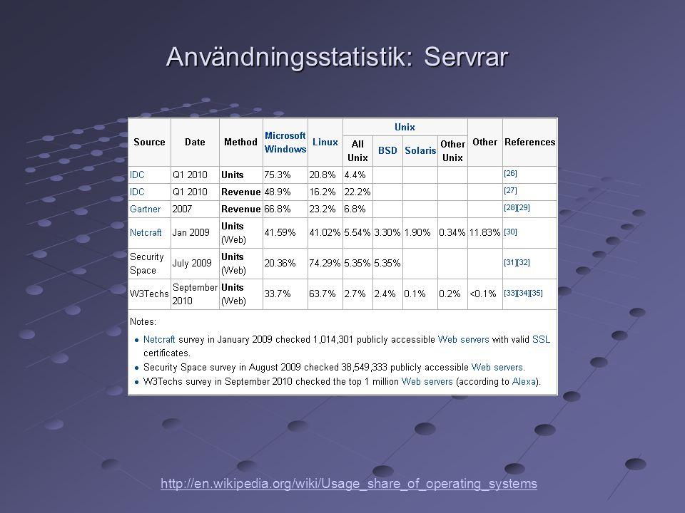 Användningsstatistik: Servrar http://en.wikipedia.org/wiki/Usage_share_of_operating_systems