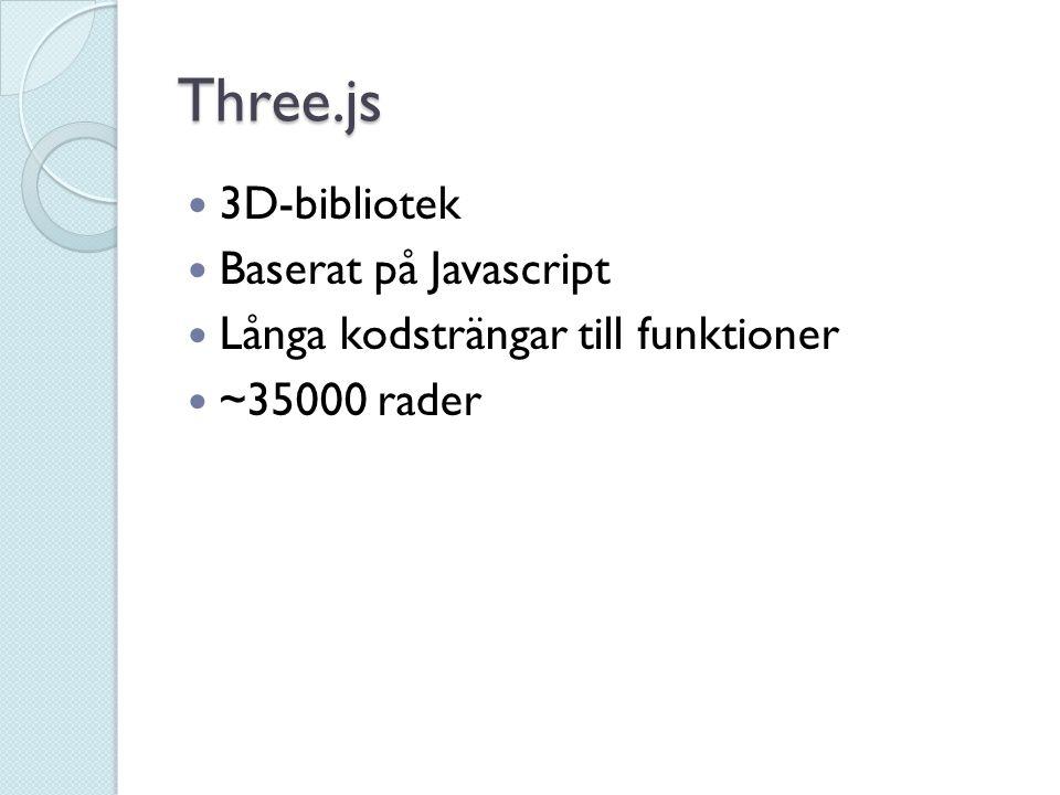P3d.in Three.js Utvecklingsskede Endast stöd för obj-format Två kontoplaner ◦ Betalkonto i beta-test 100 MB gratis utrymme Max 50 MB per modell