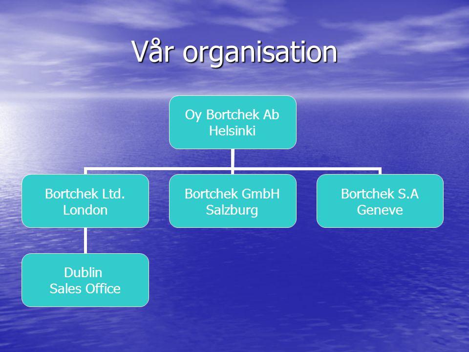 Vår organisation Oy Bortchek Ab Helsinki Bortchek Ltd. London Dublin Sales Office Bortchek GmbH Salzburg Bortchek S.A Geneve