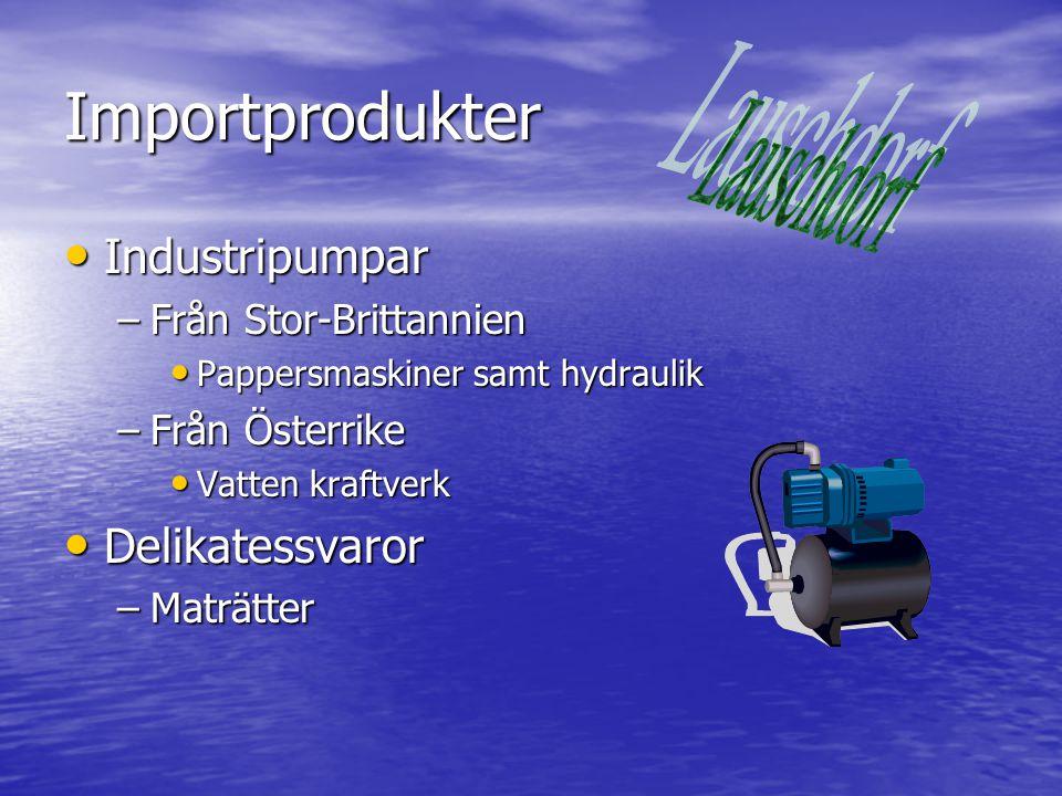 Importprodukter Industripumpar Industripumpar –Från Stor-Brittannien Pappersmaskiner samt hydraulik Pappersmaskiner samt hydraulik –Från Österrike Vat