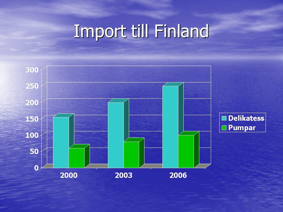 Import till Finland