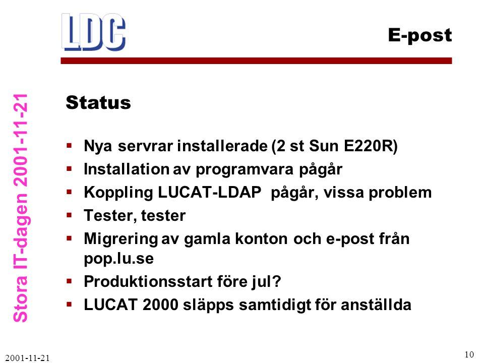 Stora IT-dagen 2001-11-21 E-post 2001-11-21 10  Nya servrar installerade (2 st Sun E220R)  Installation av programvara pågår  Koppling LUCAT-LDAP pågår, vissa problem  Tester, tester  Migrering av gamla konton och e-post från pop.lu.se  Produktionsstart före jul.