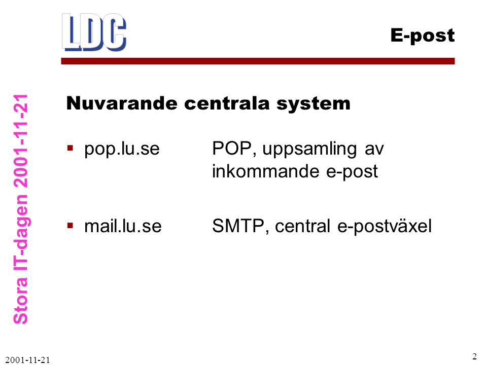 Stora IT-dagen 2001-11-21 E-post 2001-11-21 2  pop.lu.se POP, uppsamling av inkommande e-post  mail.lu.se SMTP, central e-postväxel Nuvarande centra