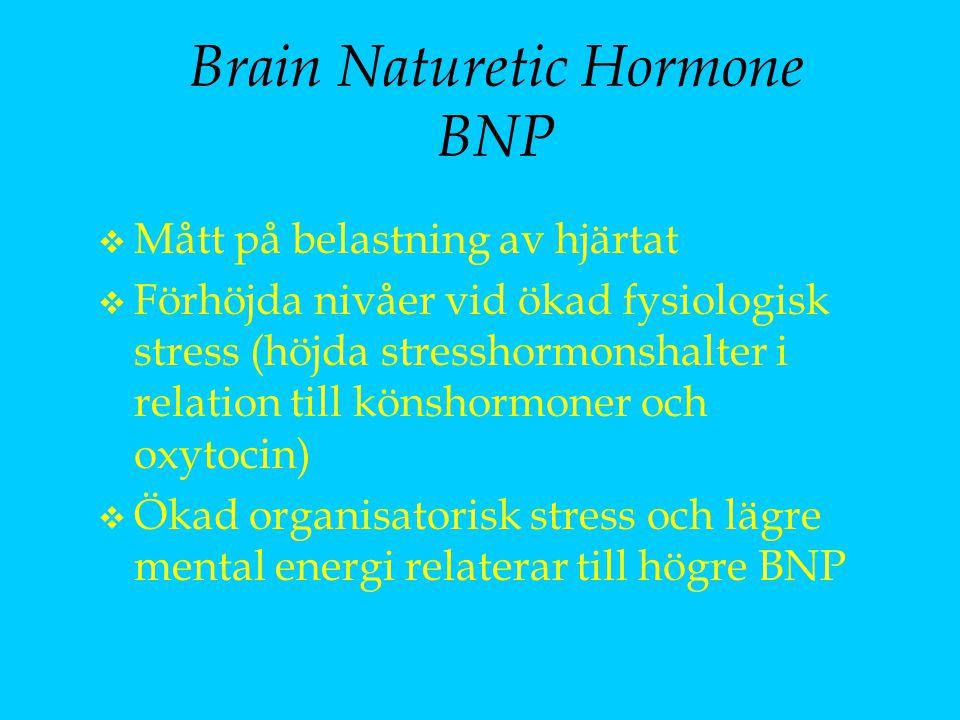 Brain Naturetic Hormone BNP v Mått på belastning av hjärtat v Förhöjda nivåer vid ökad fysiologisk stress (höjda stresshormonshalter i relation till könshormoner och oxytocin) v Ökad organisatorisk stress och lägre mental energi relaterar till högre BNP