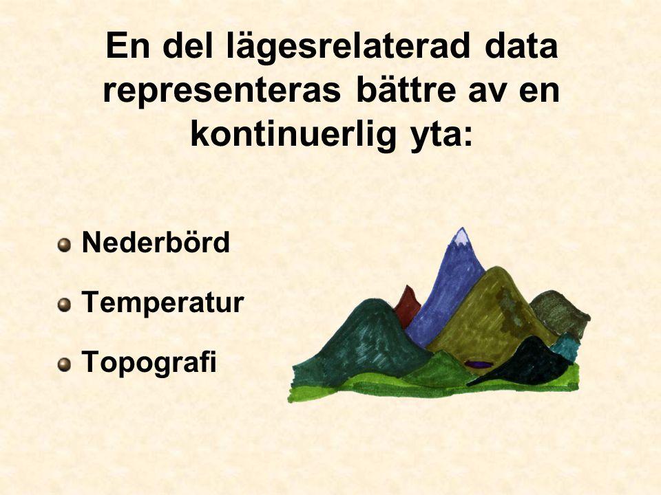 En del lägesrelaterad data representeras bättre av en kontinuerlig yta: Nederbörd Temperatur Topografi