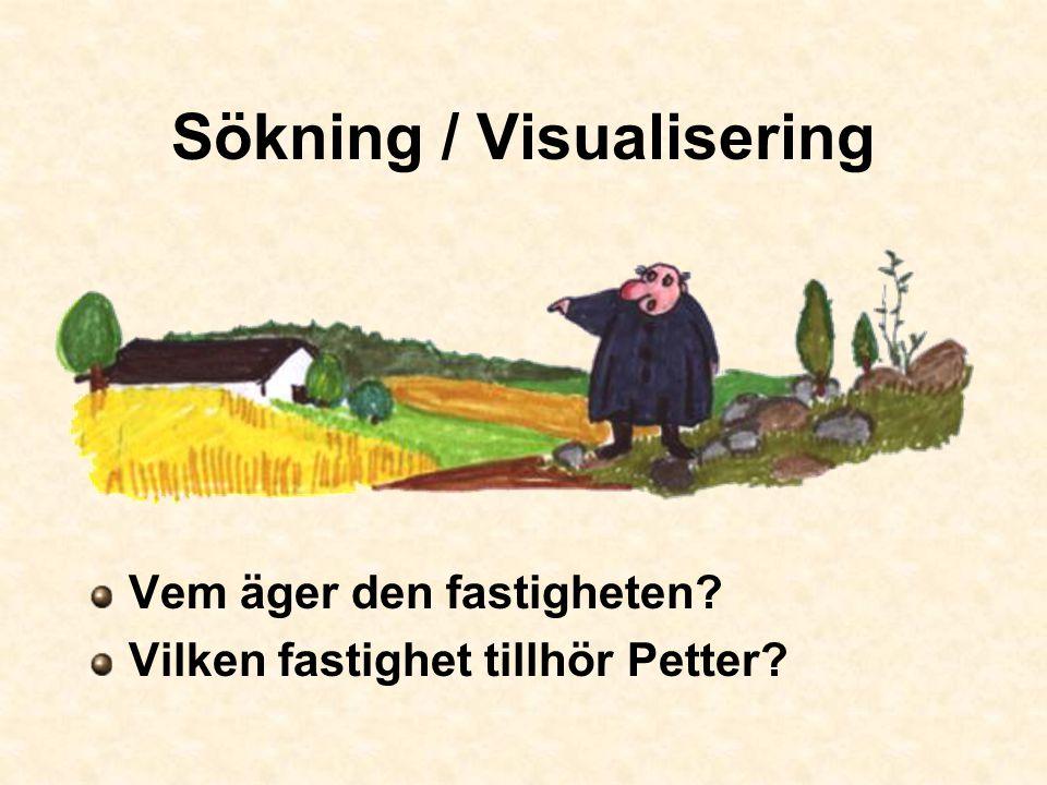 Sökning / Visualisering Vem äger den fastigheten? Vilken fastighet tillhör Petter?