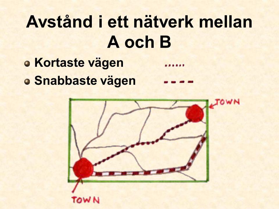 Avstånd i ett nätverk mellan A och B Kortaste vägen Snabbaste vägen
