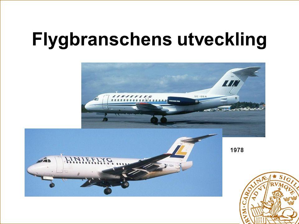 Flygbranschens utveckling 1978
