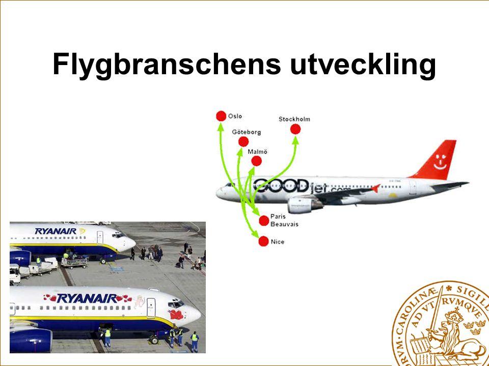 Flygbranschens utveckling