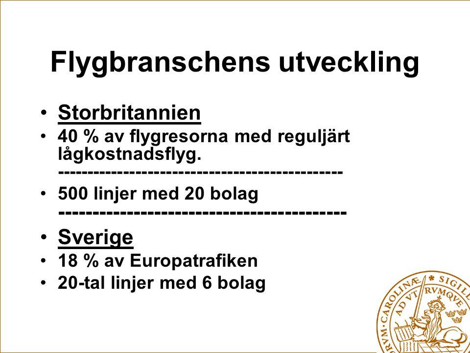 Storbritannien 40 % av flygresorna med reguljärt lågkostnadsflyg. ----------------------------------------------- 500 linjer med 20 bolag ------------