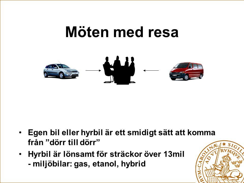 Möten med resa Egen bil eller hyrbil är ett smidigt sätt att komma från dörr till dörr Hyrbil är lönsamt för sträckor över 13mil - miljöbilar: gas, etanol, hybrid