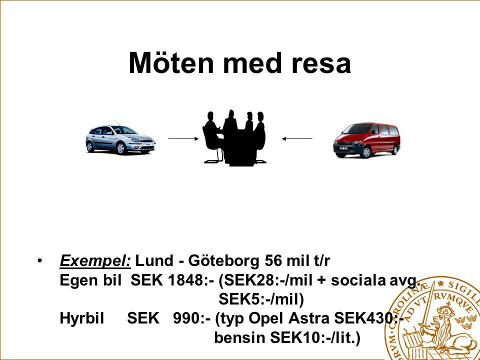 Möten med resa Exempel: Lund - Göteborg 56 mil t/r Egen bil SEK 1848:- (SEK28:-/mil + sociala avg. SEK5:-/mil) Hyrbil SEK 990:- (typ Opel Astra SEK430