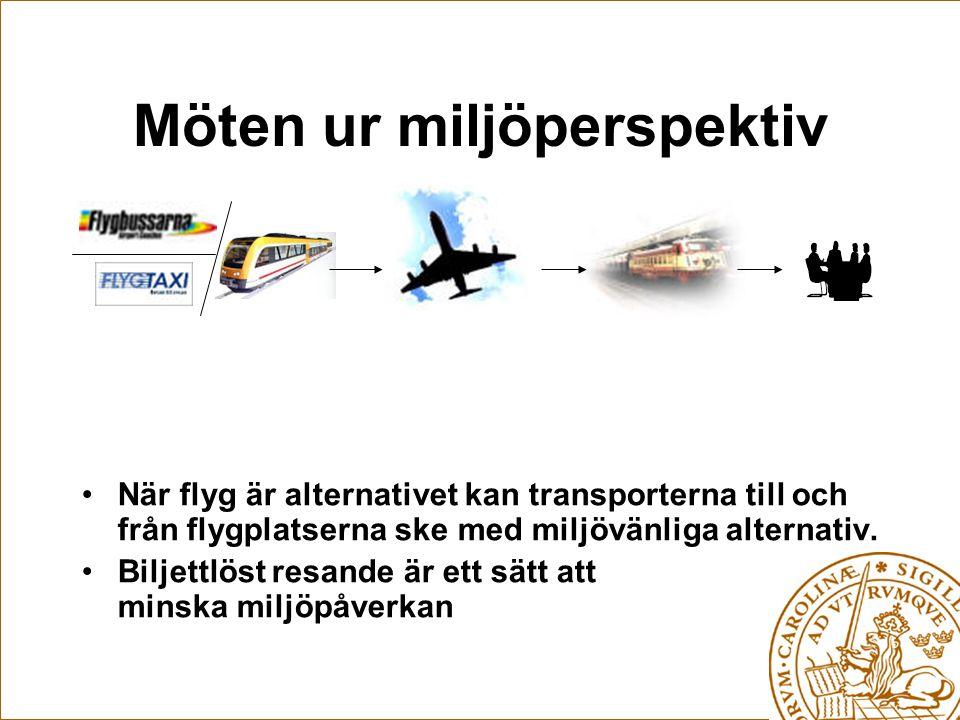 Möten ur miljöperspektiv När flyg är alternativet kan transporterna till och från flygplatserna ske med miljövänliga alternativ. Biljettlöst resande ä