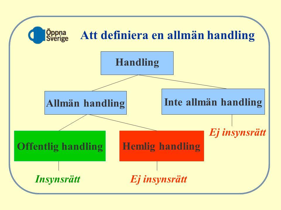Att definiera en allmän handling Inte allmän handling Allmän handling Offentlig handling Ej insynsrätt InsynsrättEj insynsrätt Handling Hemlig handling