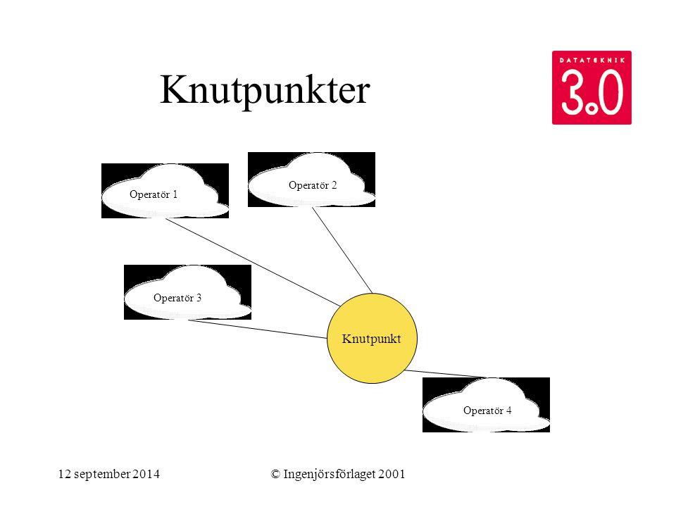 12 september 2014© Ingenjörsförlaget 2001 Knutpunkter Knutpunkt Operatör 1 Operatör 2 Operatör 3 Operatör 4