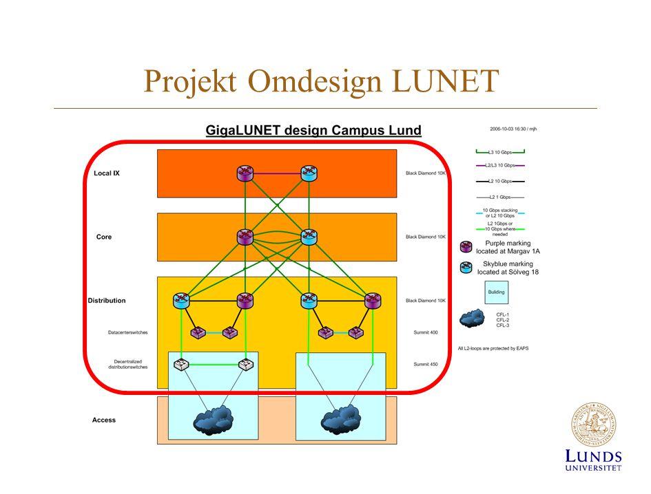 Projekt Omdesign LUNET