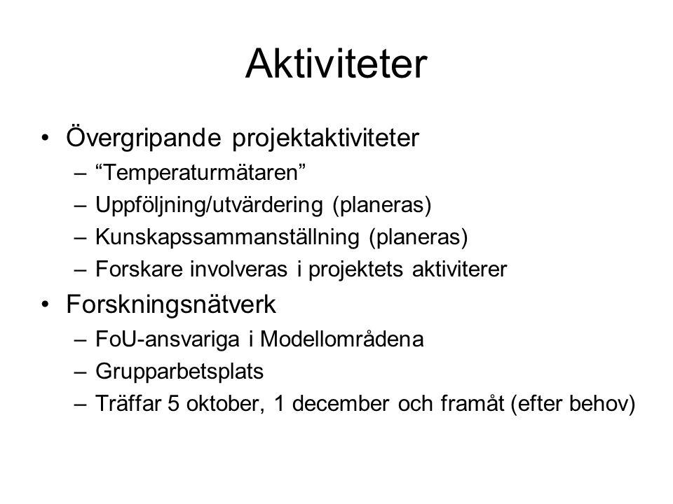 """Aktiviteter Övergripande projektaktiviteter –""""Temperaturmätaren"""" –Uppföljning/utvärdering (planeras) –Kunskapssammanställning (planeras) –Forskare inv"""
