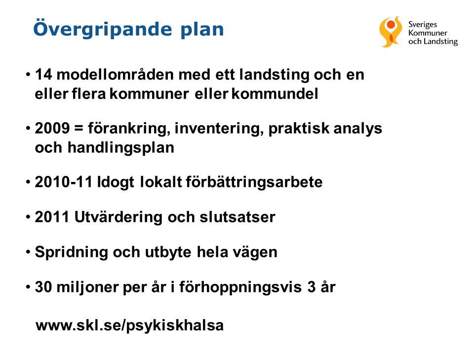 Modellområden Dalarna – Gagnef + Hedemora Gävleborg – Hudiksvall Jönköping – Jönköping + Eksjö Norrbotten – Haparanda + Kalix + Överkalix + Övertorneå Skåne – Helsingborg, Ystad/Simrishamn Stockholm – Sollentuna, Farsta Uppsala – Enköping/Håbo Värmland – Hagfors Västerbotten – Umeå, Vilhelmina Västra Götaland – Vänersborg, Gunnared+Lärjedalen Östergötland- Norrköping