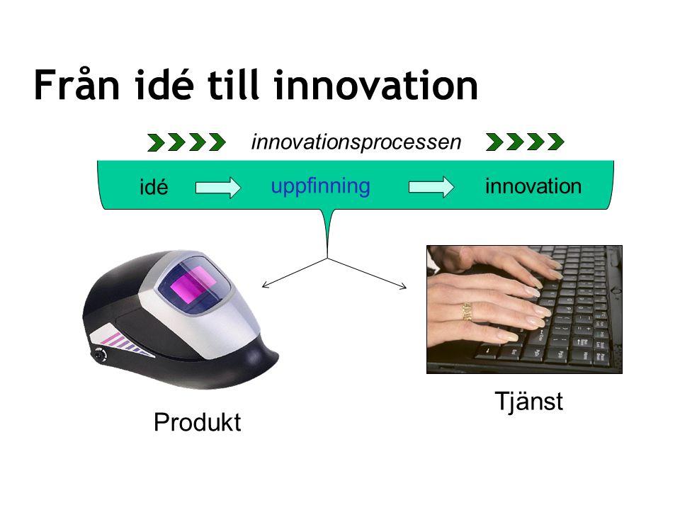 idé Produkt Tjänst innovation uppfinning innovationsprocessen Från idé till innovation