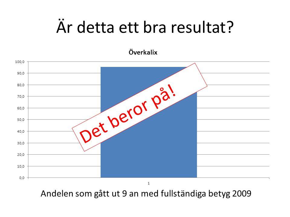 Är detta ett bra resultat? Andelen som gått ut 9 an med fullständiga betyg 2009 Det beror på!