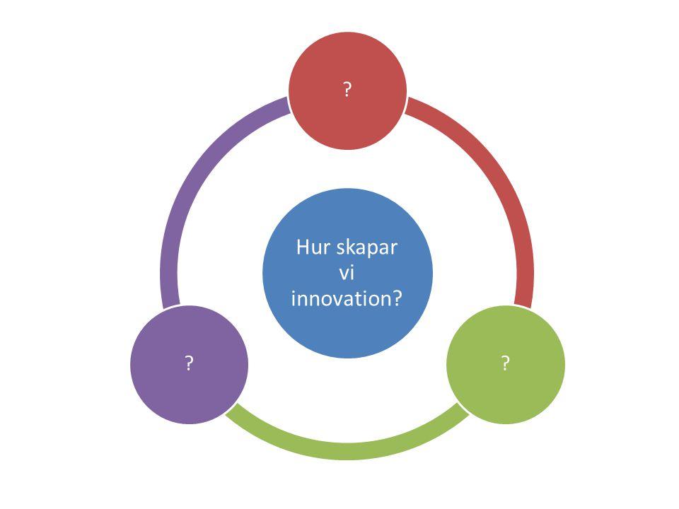 Hur skapar vi innovation? ???